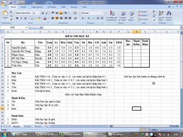 Tìm hiểu mục đích và nội dung của mẫu bảng điểm học sinh THPT
