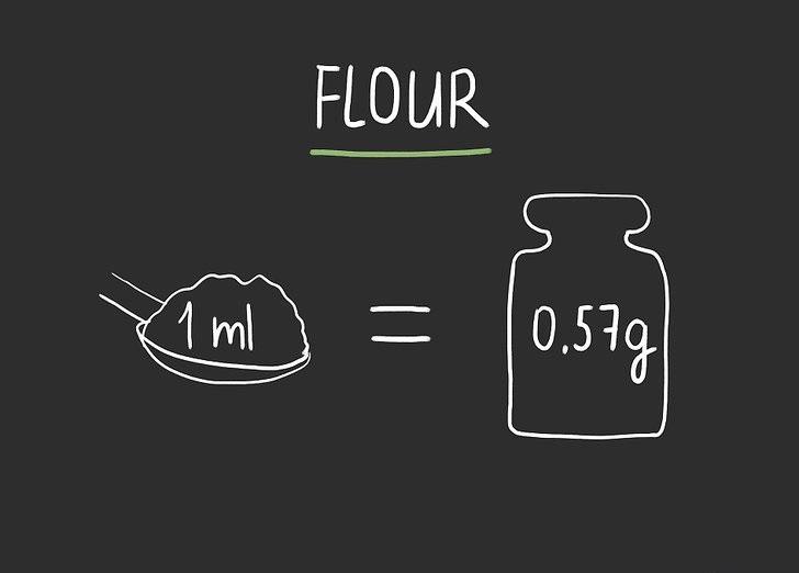1g bột mì bằng bao nhiêu ml?