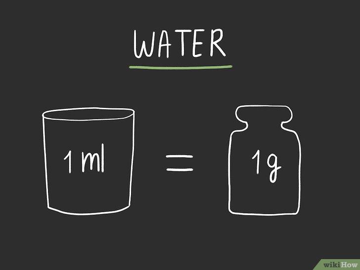1g nước bằng bao nhiêu ml?